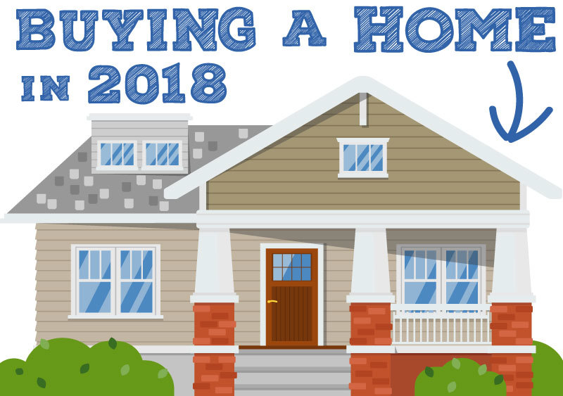 Buying-A-House-2018